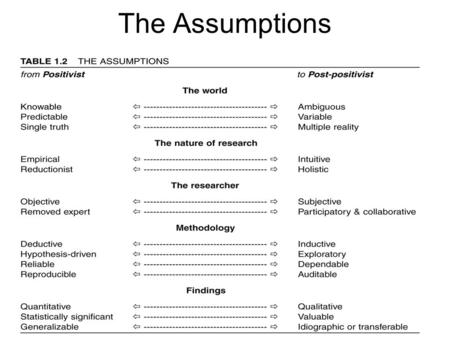 1 The Assumptions. 2 Fundamental Concepts of Statistics Measurement - any result from any procedure that assigns a value to an observable phenomenon.