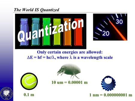 The World IS Quantized 1 nm = 0.000000001 m 10 um = 0.00001 m 0.1 m Only certain energies are allowed:  E = hf = hc/, where  is a wavelength scale.