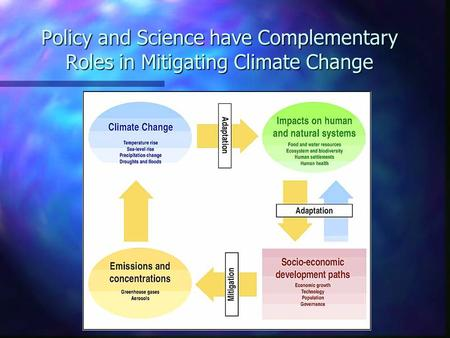Policy and Science have Complementary Roles in Mitigating Climate Change.