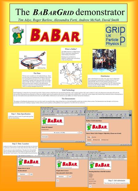 The B A B AR G RID demonstrator Tim Adye, Roger Barlow, Alessandra Forti, Andrew McNab, David Smith What is BaBar? The BaBar detector is a High Energy.
