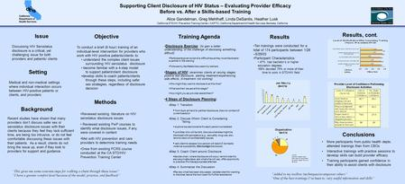 Supporting Client Disclosure of HIV Status – Evaluating Provider Efficacy Before vs. After a Skills-based Training Objective Results More participants.
