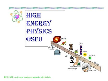 welcome undergraduate physicists High Energy