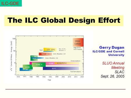 ILC-GDE The ILC Global Design Effort Gerry Dugan ILC/GDE and Cornell University SLUO Annual Meeting SLAC Sept. 26, 2005.