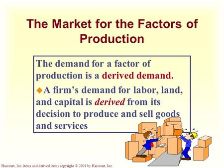 Harcourt, Inc. items and derived items copyright © 2001 by Harcourt, Inc. The Market for the Factors of Production The demand for a factor of production.