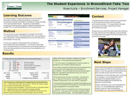The Student Experience in BroncoDirect-Take Two Rose Kukla – Enrollment Services, Project Manager Learning Outcome Results Context Method Next Steps Your.