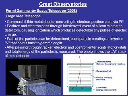 Great Observatories Fermi Gamma ray Space Telescope (2008) Large Area Telescope Gammas hit thin metal sheets, converting to electron-positron pairs via.