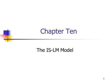 Chapter Ten The IS-LM Model.
