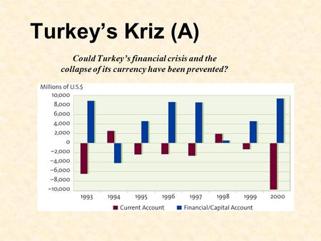 Turkey's Kriz (A) Could Turkey's financial crisis and the