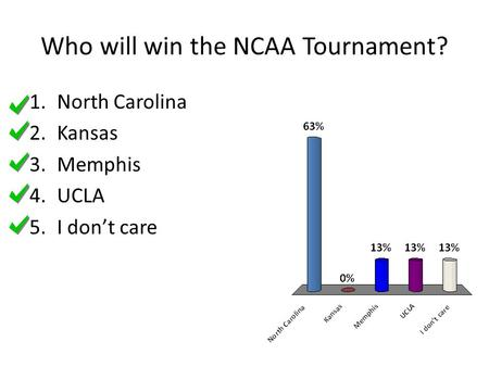 Who will win the NCAA Tournament? 1.North Carolina 2.Kansas 3.Memphis 4.UCLA 5.I don't care.
