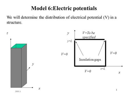 1 Model 6:Electric potentials We will determine the distribution of electrical potential (V) in a structure. x y z x y V=0 V=To be specified Insulation.