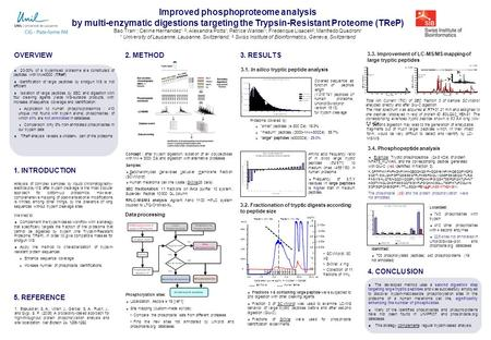 20-30% of a trypsinised proteome are constituted of peptides with Mw≥3000 (TReP) Identification of large peptides by shotgun MS is not efficient Isolation.