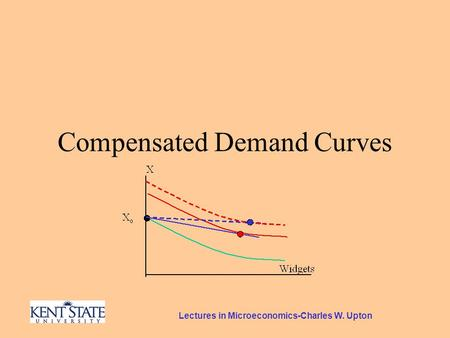 Lectures in Microeconomics-Charles W. Upton Compensated Demand Curves.
