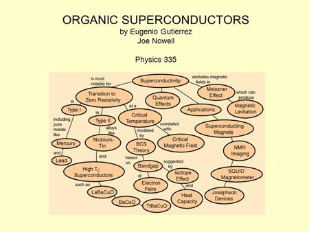 ORGANIC SUPERCONDUCTORS by Eugenio Gutierrez Joe Nowell Physics 335.