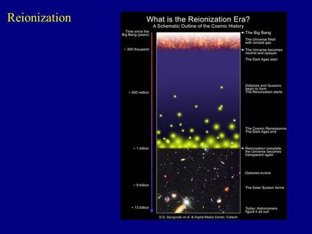 Reionization. The End of the Universe How will the Universe end? Is this the only Universe? What, if anything, will exist after the Universe ends?