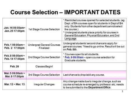 1 Course Selection – IMPORTANT DATES Jan. 16 09:00am~ Jan. 25 17:00pm 1st Stage Course Selection * Restricted courses opened for selected students. (eg.