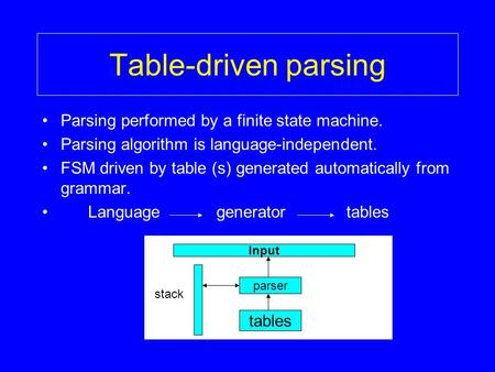 Table-driven parsing Parsing performed by a finite state machine. Parsing algorithm is language-independent. FSM driven by table (s) generated automatically.