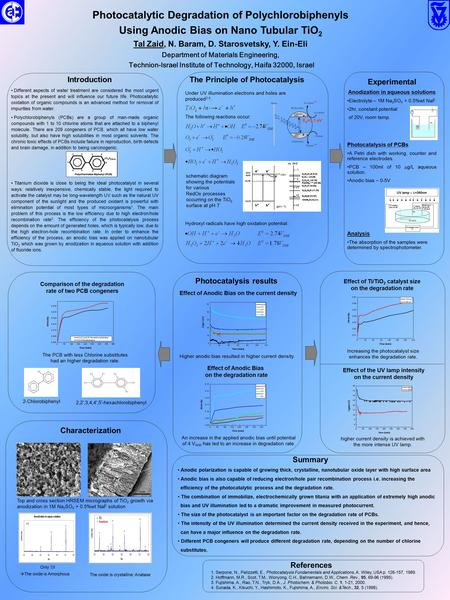 Introduction Different aspects of water treatment are considered the most urgent topics at the present and will influence our future life. Photocatalytic.