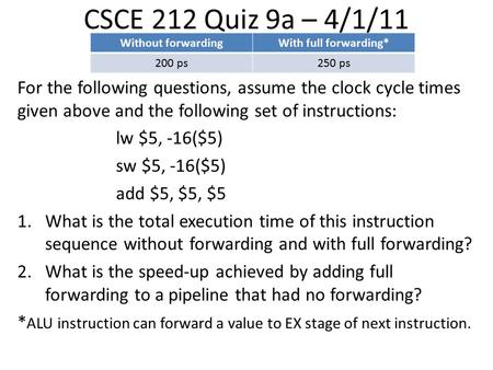 CSCE 212 Quiz 9a – 4/1/11 For the following questions, assume the clock cycle times given above and the following set of instructions: lw $5, -16($5) sw.
