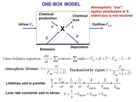 "ONE-BOX MODEL Inflow F in Outflow F out X E Emission Deposition D Chemical production P L Chemical loss Atmospheric ""box""; spatial distribution of X within."