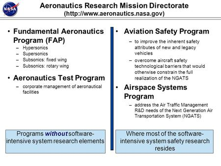 Programs without software- intensive system research elements Where most of the software- intensive system safety research resides Aeronautics Research.