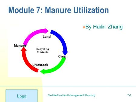 Logo Certified Nutrient Management Planning7-1 Module 7: Manure Utilization By Hailin Zhang.