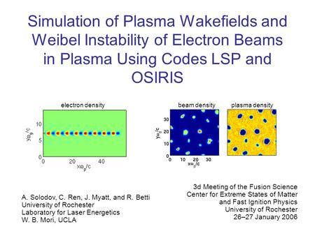 Simulation of Plasma Wakefields and Weibel Instability of Electron Beams in Plasma Using Codes LSP and OSIRIS beam density plasma densityelectron density.