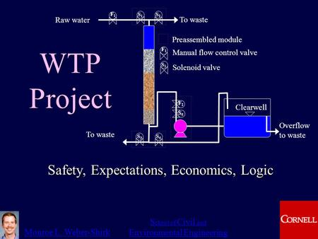 Monroe L. Weber-Shirk S chool of Civil and Environmental Engineering WTP Project Safety, Expectations, Economics, Logic Raw water To waste F1F1 F1F1 S1S1.