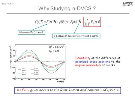 Why Studying n-DVCS ? Eric Voutier n-DVCS gives access to the least known and constrained GPD, E 0 because F 1 (t) is small 0 because of cancelation of.