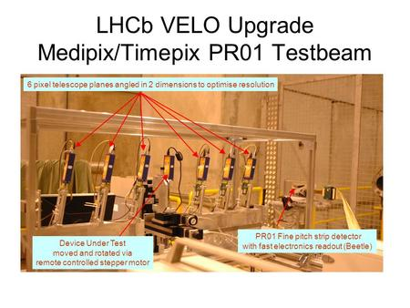 LHCb VELO Upgrade Medipix/Timepix PR01 Testbeam 6 pixel telescope planes angled in 2 dimensions to optimise resolution Device Under Test moved and rotated.