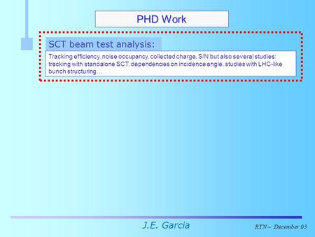 J.E. Garcia RTN – December 03 PHD Work SCT beam test analysis: Tracking efficiency, noise occupancy, collected charge, S/N but also several studies: tracking.