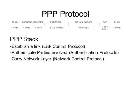 PPP Protocol PPP Stack -Establish a link (Link Control Protocol) -Authenticate Parties involved (Authentication Protocols) -Carry Network Layer (Network.