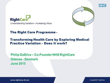 Copyright 2011 Right Care The Right Care Programme - Transforming Health Care by Exploring Medical Practice Variation – Does it work? Philip DaSilva –