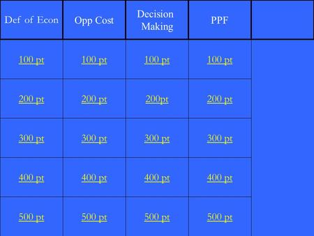 Def of Econ Opp Cost Decision Making PPF 100 pt 100 pt 100 pt 100 pt