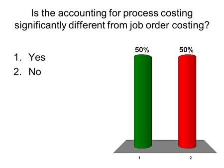 Is the accounting for process costing significantly different from job order costing? 1.Yes 2.No.