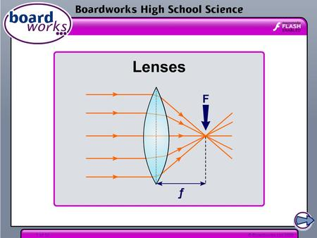 1 of 12© Boardworks Ltd 2009. 2 of 12© Boardworks Ltd 2009 What are lenses? Lenses alter the path of any light rays passing through them, refracting them.