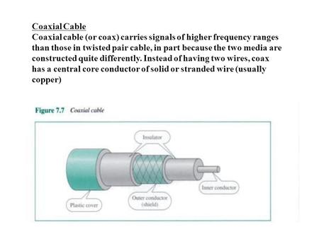 Coaxial Cable Coaxial cable (or coax) carries signals of higher frequency ranges than those in twisted pair cable, in part because the two media are constructed.