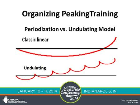 Organizing PeakingTraining Periodization vs. Undulating Model.