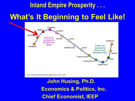 John Husing, Ph.D. Economics & Politics, Inc. Chief Economist, IEEP Inland Empire Prosperity... What's It Beginning to Feel Like!