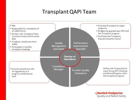 Transplant QAPI Team Allies with PI specialist to move forward PI initiatives and drive QPS goals within the transplant program Ensures compliance with.