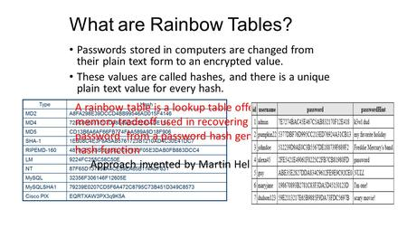 What are Rainbow Tables? Passwords stored in computers are changed from their plain text form to an encrypted value. These values are called hashes, and.