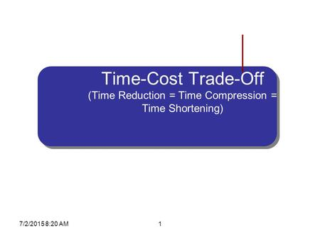 Time-Cost Trade-Off (Time Reduction = Time Compression = Time Shortening) 4/17/2017 11:55 AM.