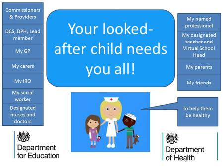 Your looked- after child needs you all! Commissioners & Providers My GP My carers My IRO My social worker Designated nurses and doctors My named professional.