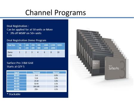 Channel Programs Deal Registration : Can be applied for at 50 units or More 3% off MSRP on 50+ units Deal Registration Demo Program * Stackable Surface.