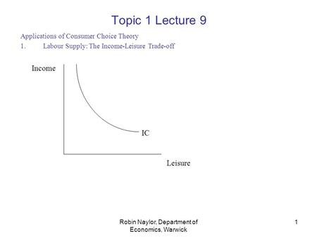 Robin Naylor, Department of Economics, Warwick Topic 1 Lecture 9 Applications of Consumer Choice Theory 1.Labour Supply: The Income-Leisure Trade-off Leisure.