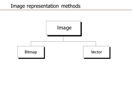 Image representation methods. Bitmap graphic method of a black-and-white image.