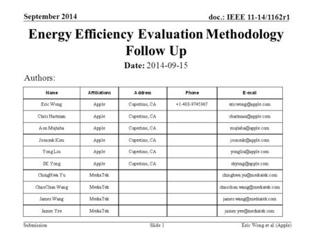 Submission doc.: IEEE 11-14/1162r1 September 2014 Eric Wong et al (Apple)Slide 1 Energy Efficiency Evaluation Methodology Follow Up Date: 2014-09-15 Authors: