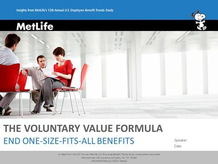 All data from the 12 th Annual MetLife U.S. Employee Benefit Trends Study unless otherwise noted Metropolitan Life Insurance Company, NY, NY 10166 L0914392535[exp1115][All.