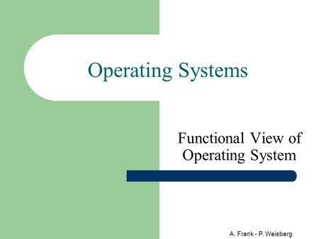 A. Frank - P. Weisberg Operating Systems Functional View of Operating System.