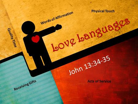 Love Languages John 13:34-35 Words of Affirmation Quality Time Receiving Gifts Acts of Service Physical Touch.