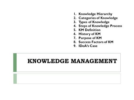 KNOWLEDGE MANAGEMENT 1.Knowledge Hierarchy 2.Categories of Knowledge 3.Types of Knowledge 4.Steps of Knowledge Process 5.KM Definition 6.History of KM.